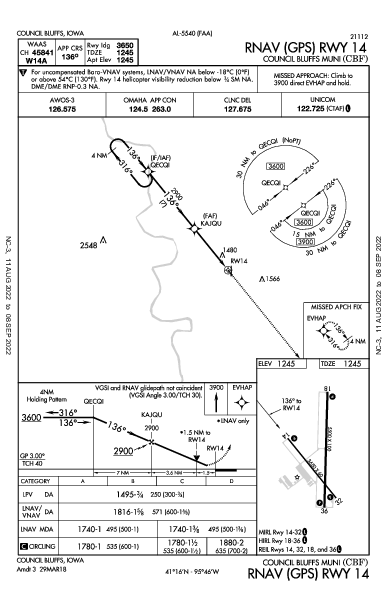 Council Bluffs Muni Council Bluffs, IA (KCBF): RNAV (GPS) RWY 14 (IAP)
