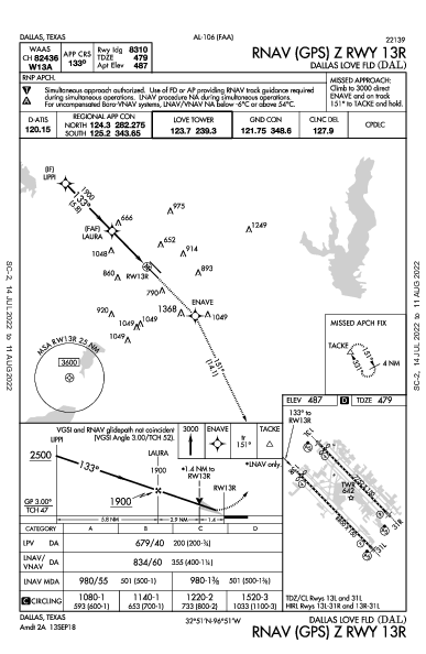 Dallas Love Fld Dallas, TX (KDAL): RNAV (GPS) Z RWY 13R (IAP)