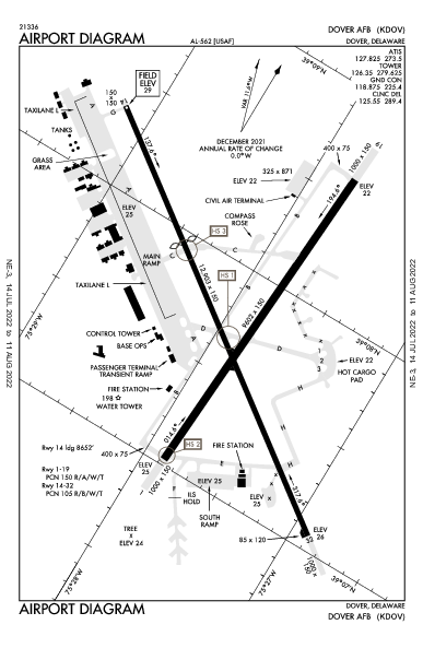 Dover Air Force Base Dover, DE (KDOV): AIRPORT DIAGRAM (APD)