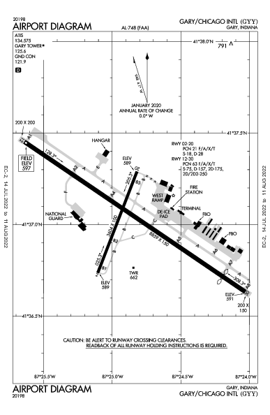 Gary/Chicago Intl Gary, IN (KGYY): AIRPORT DIAGRAM (APD)