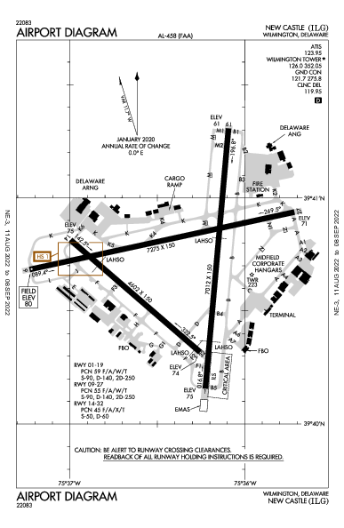 New Castle Wilmington, DE (KILG): AIRPORT DIAGRAM (APD)