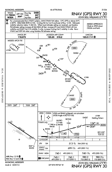 John Bell Williams Raymond, MS (KJVW): RNAV (GPS) RWY 30 (IAP)