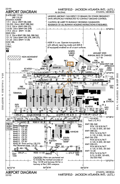 Int'l de Atlanta Hartsfield-Jackson Airport (Atlanta, GA): KATL Airport Diagram