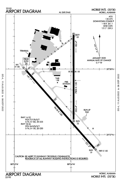 Mobile Downtown Airport (モービル, アラバマ州): KBFM Airport Diagram