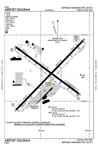 Buffalo Niagara Intl Airport (Buffalo, NY): KBUF Airport Diagram