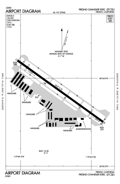 Fresno Chandler Executive Airport (Fresno, CA): KFCH Airport Diagram