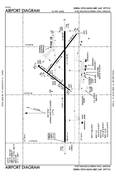 Sierra Vista Municipal  Airport (Fort Huachuca Sierra Vista, AZ): KFHU Airport Diagram