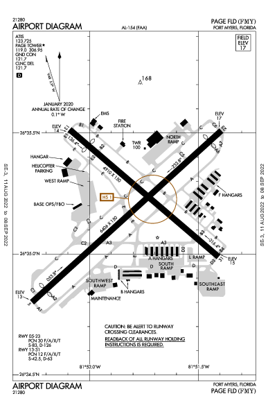 Page Field Airport (Fort Myers, FL): KFMY Airport Diagram