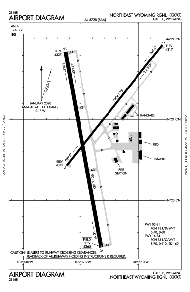 Gillette-Campbell County Airport (ジレット, ワイオミング州): KGCC Airport Diagram