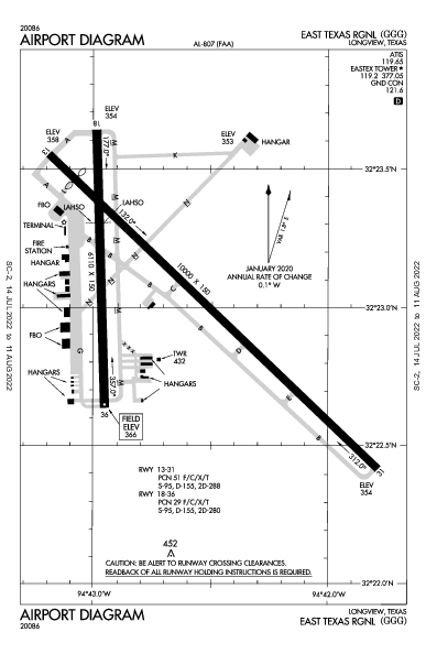 East Texas Rgnl Airport (Longview, TX): KGGG Airport Diagram