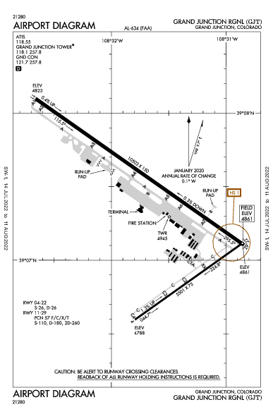 Grand Junction Regional Airport (Grand Junction, CO): KGJT Airport Diagram