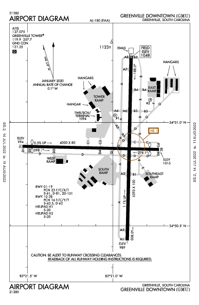Greenville Downtown Airport (그린빌, 사우스캐롤라이나 주): KGMU Airport Diagram