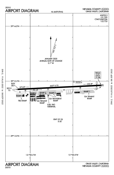Nevada County Air Park Airport (Grass Valley, CA): KGOO Airport Diagram