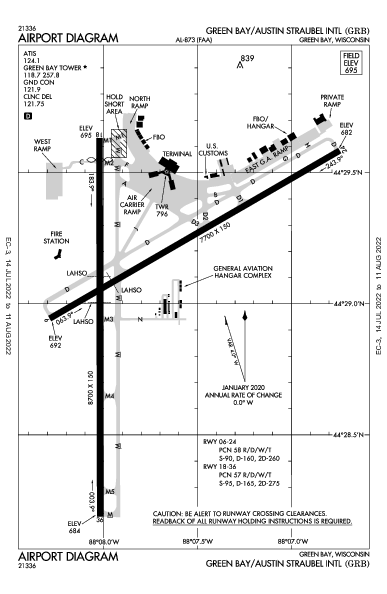 Austin Straubel Intl Airport (Green Bay, WI): KGRB Airport Diagram