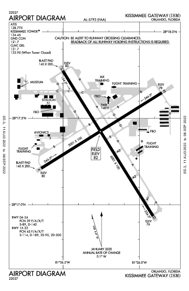 Kissimmee Gateway Airport (Orlando, FL): KISM Airport Diagram