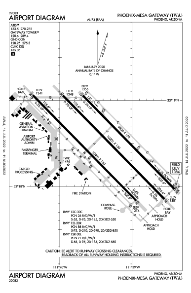 Phoenix-Mesa Gateway Airport (Phoenix, AZ): KIWA Airport Diagram