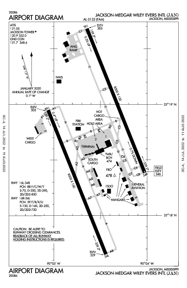 Jackson-Medgar Wiley Evers Intl Airport (Jackson, MS): KJAN Airport Diagram