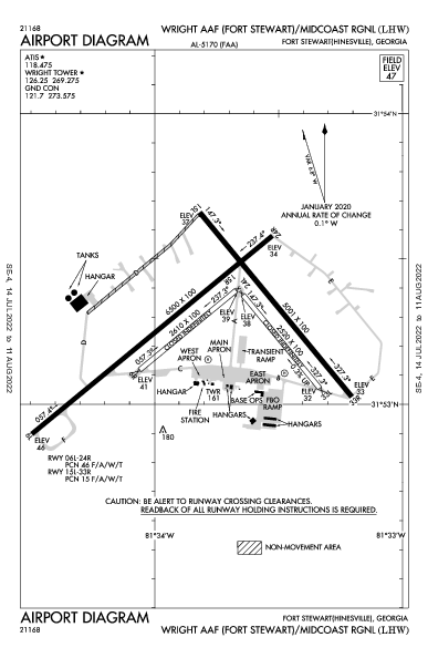 Wright Aaf (Fort Stewart)/Midcoast Rgnl Airport (Fort Stewart(Hinesville), GA): KLHW Airport Diagram