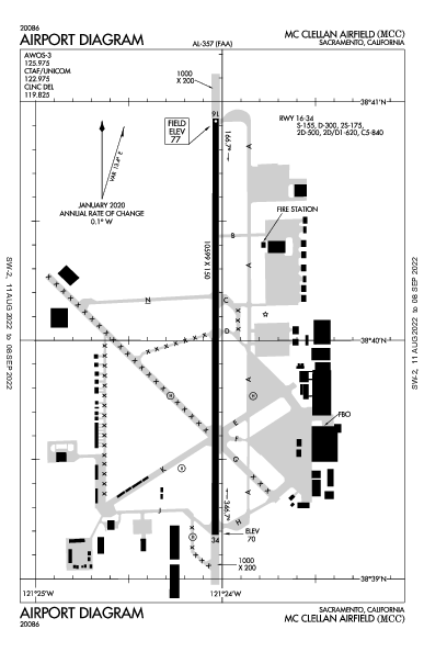 Mc Clellan Airfield Airport (Sacramento, CA): KMCC Airport Diagram