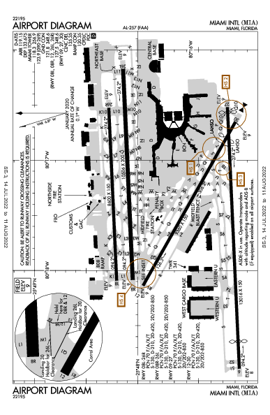 邁亞密國際機場 Airport (Miami, FL): KMIA Airport Diagram