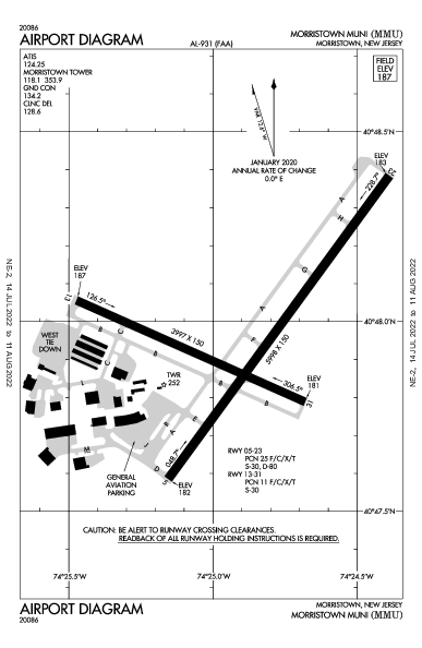 Morristown Muni Airport (Morristown, NJ): KMMU Airport Diagram