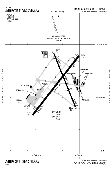 Dare County Rgnl Airport (Manteo, NC): KMQI Airport Diagram