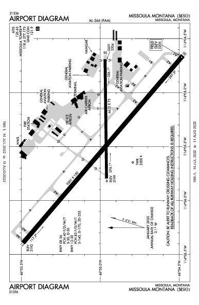 Missoula Intl Airport (Missoula, MT): KMSO Airport Diagram