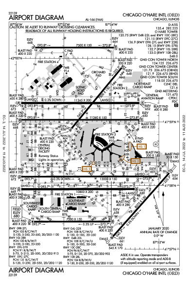 Int'l di Chicago O'Hare Airport (Chicago, IL): KORD Airport Diagram