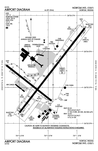 Norfolk Intl Airport (Norfolk, VA): KORF Airport Diagram