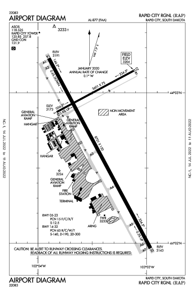 Rapid City Rgnl Airport (Rapid City, SD): KRAP Airport Diagram