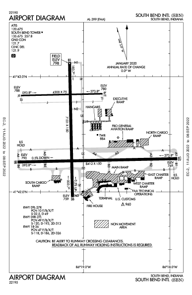 South Bend Intl Airport (サウスベンド, インディアナ州): KSBN Airport Diagram