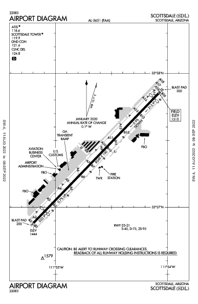 Scottsdale Airport (סקוטסדייל): KSDL Airport Diagram