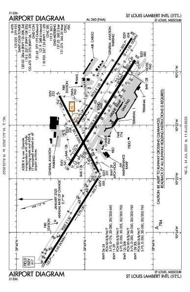 Lambert-St Louis Intl Airport (St Louis, MO): KSTL Airport Diagram