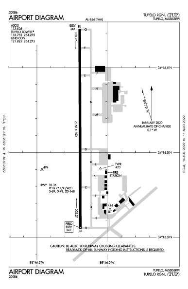 Tupelo Rgnl Airport (Tupelo, MS): KTUP Airport Diagram