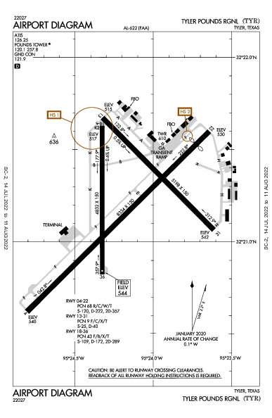 Tyler Pounds Rgnl Airport (Tyler, TX): KTYR Airport Diagram