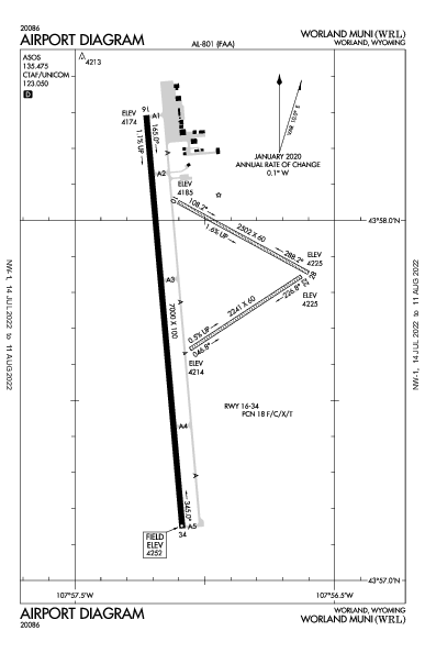 Worland Muni Airport (Worland, WY): KWRL Airport Diagram