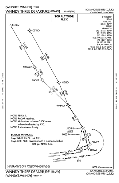 Int'l de Los Angeles Los Angeles, CA (KLAX): WNNDY THREE (RNAV) (DP)