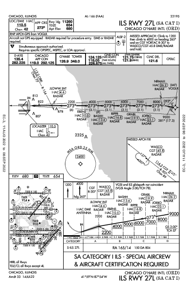 Chicago O'Hare Intl Chicago, IL (KORD): ILS RWY 27L (SA CAT I) (IAP)