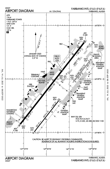 Fairbanks Intl Airport (Fairbanks, AK): PAFA Airport Diagram