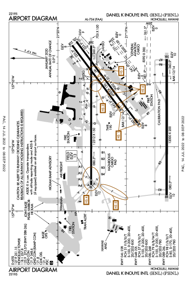 Гонолулу Airport (Honolulu, HI): PHNL Airport Diagram