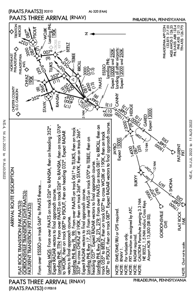 Trenton Mercer Trenton, NJ (KTTN): PAATS THREE (RNAV) (STAR)